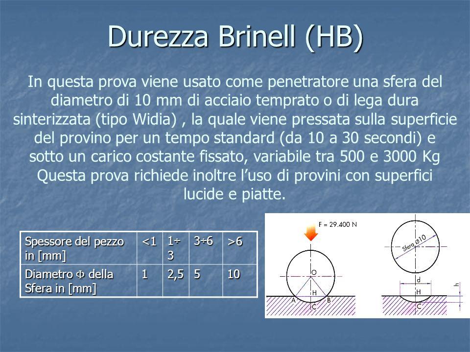 Durezza Brinell (HB) In questa prova viene usato come penetratore una sfera del diametro di 10 mm di acciaio temprato o di lega dura sinterizzata (tip
