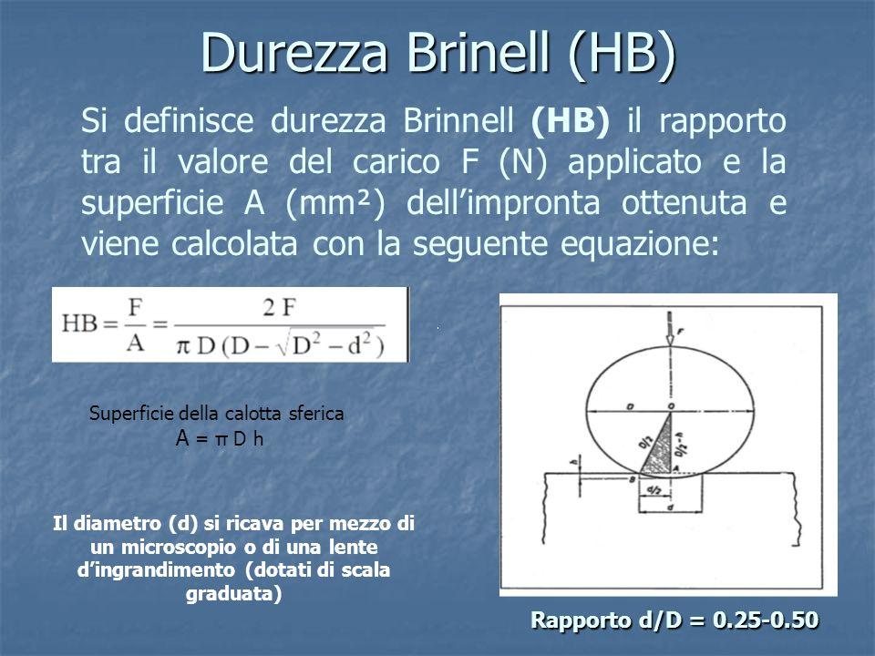 Durezza Brinell (HB) Si definisce durezza Brinnell (HB) il rapporto tra il valore del carico F (N) applicato e la superficie A (mm²) dellimpronta otte