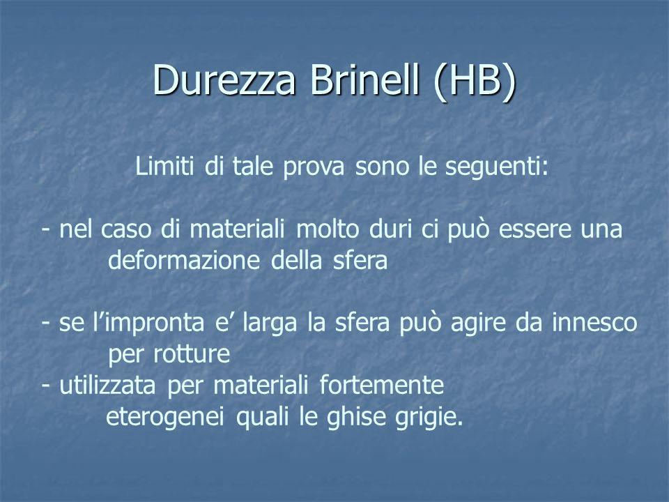 Durezza Brinell (HB) Limiti di tale prova sono le seguenti: - - nel caso di materiali molto duri ci può essere una deformazione della sfera - - se lim