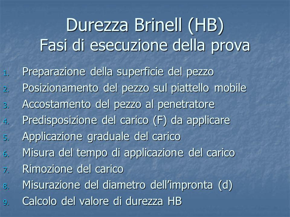 Durezza Brinell (HB) Fasi di esecuzione della prova 1. Preparazione della superficie del pezzo 2. Posizionamento del pezzo sul piattello mobile 3. Acc