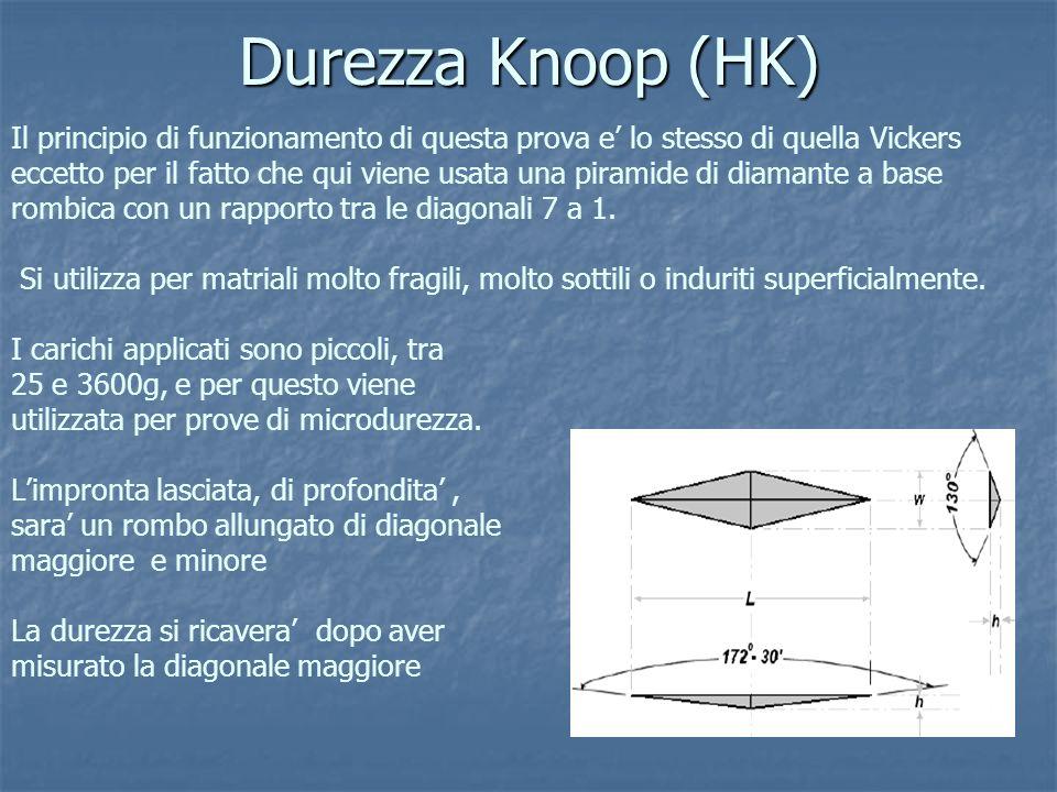 Durezza Knoop (HK) Il principio di funzionamento di questa prova e lo stesso di quella Vickers eccetto per il fatto che qui viene usata una piramide d