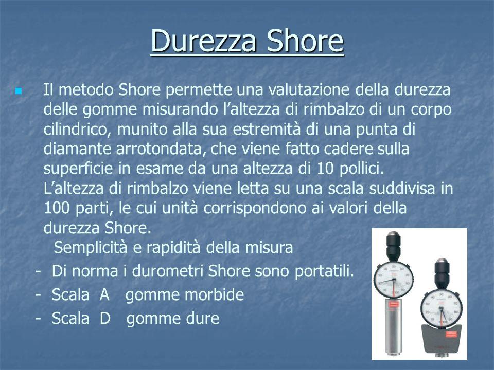 Durezza Shore Il metodo Shore permette una valutazione della durezza delle gomme misurando laltezza di rimbalzo di un corpo cilindrico, munito alla su