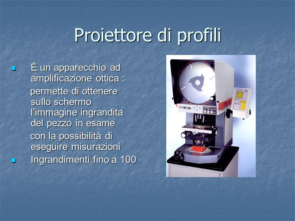 Proiettore di profili È un apparecchio ad amplificazione ottica : È un apparecchio ad amplificazione ottica : permette di ottenere sullo schermo limma