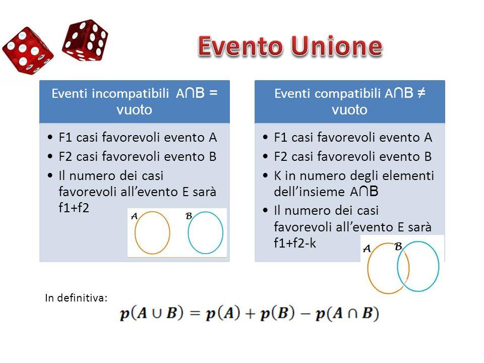 Eventi incompatibili A B = vuoto F1 casi favorevoli evento A F2 casi favorevoli evento B Il numero dei casi favorevoli allevento E sarà f1+f2 Eventi c