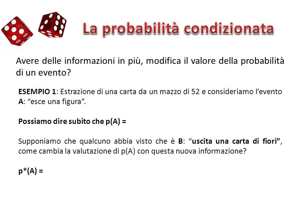 Avere delle informazioni in più, modifica il valore della probabilità di un evento? ESEMPIO 1: Estrazione di una carta da un mazzo di 52 e consideriam