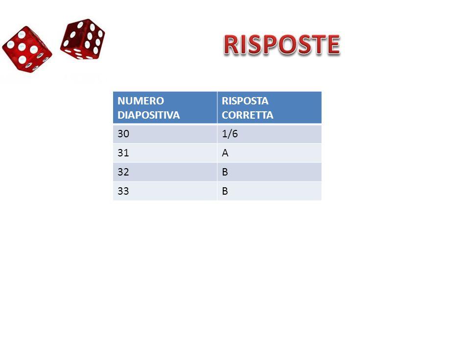 NUMERO DIAPOSITIVA RISPOSTA CORRETTA 301/6 31A 32B 33B