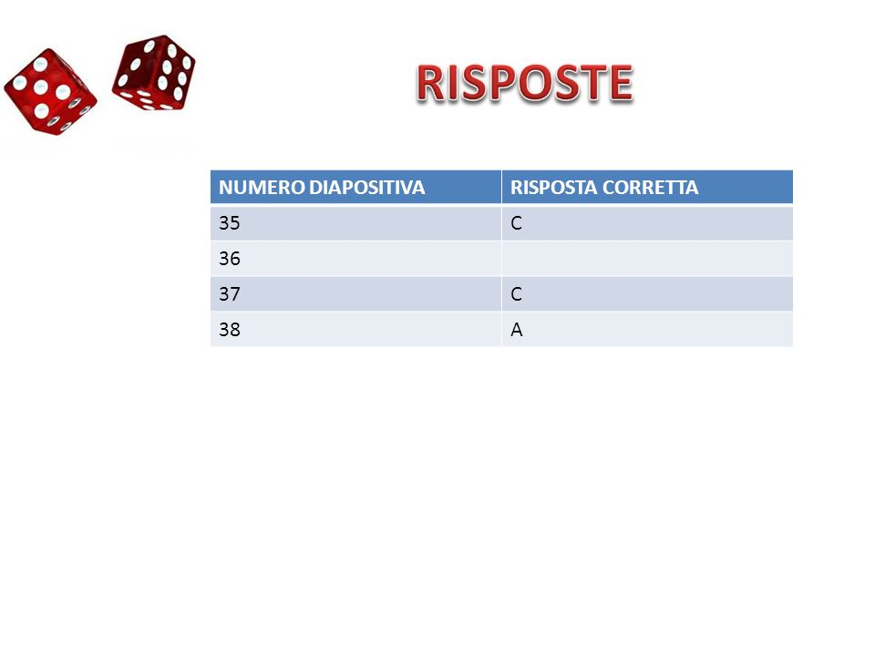 NUMERO DIAPOSITIVARISPOSTA CORRETTA 35C 36 37C 38A