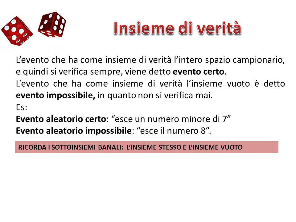 ESEMPIO 2: Estrazione di una pallina dallurna dellesempio, consideriamo leventodellesempio, E: la pallina estratta è rossa e di vetro.