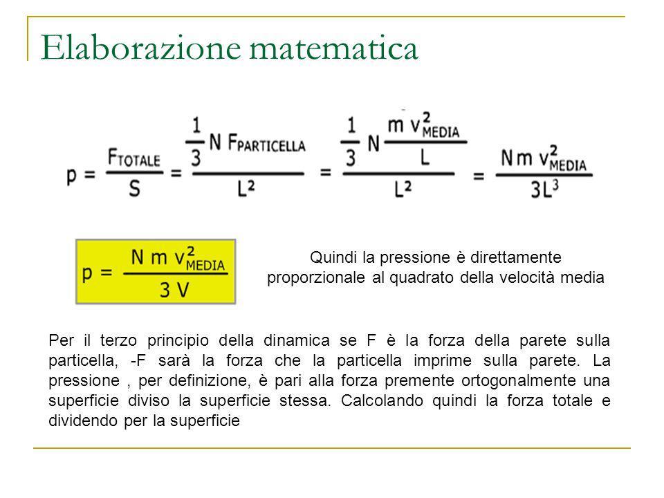 Elaborazione matematica La variazione di quantità di moto nellurto è E poiché tra un urto e laltro rispetto una stessa parete è pari a Per il teorema