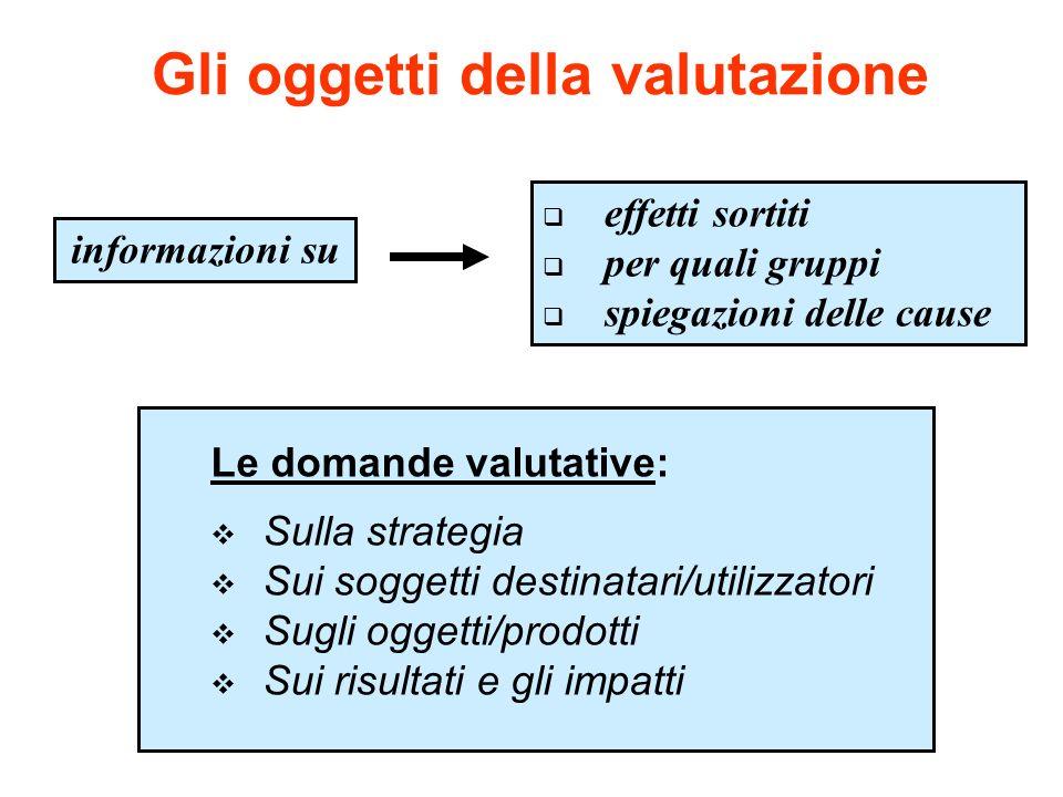 Gli oggetti della valutazione informazioni su effetti sortiti per quali gruppi spiegazioni delle cause Le domande valutative: Sulla strategia Sui sogg