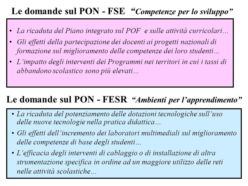 La ricaduta del Piano integrato sul POF e sulle attività curricolari… Gli effetti della partecipazione dei docenti ai progetti nazionali di formazione
