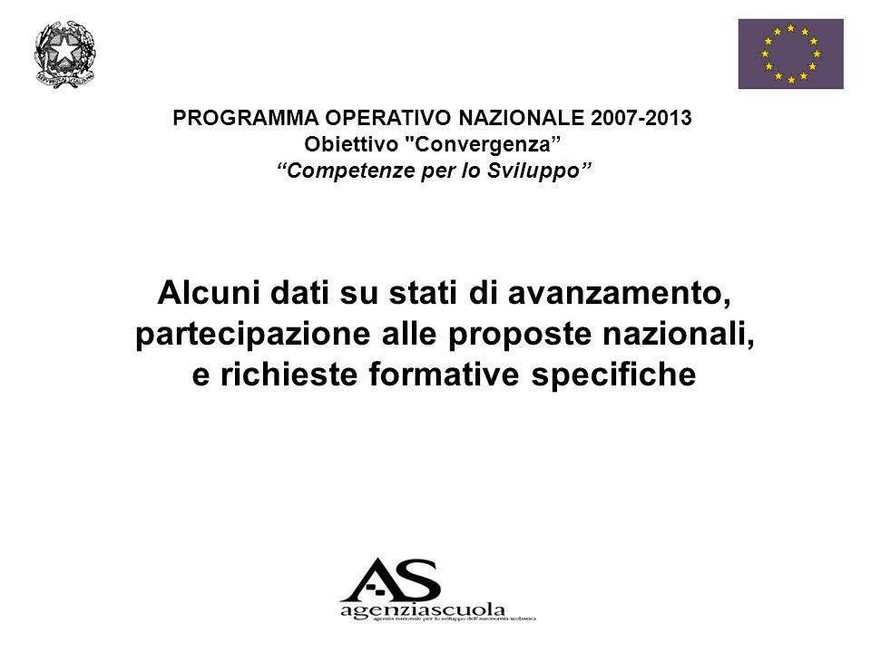 PROGRAMMA OPERATIVO NAZIONALE 2007-2013 Obiettivo Convergenza Competenze per lo Sviluppo Alcuni dati su stati di avanzamento, partecipazione alle proposte nazionali, e richieste formative specifiche