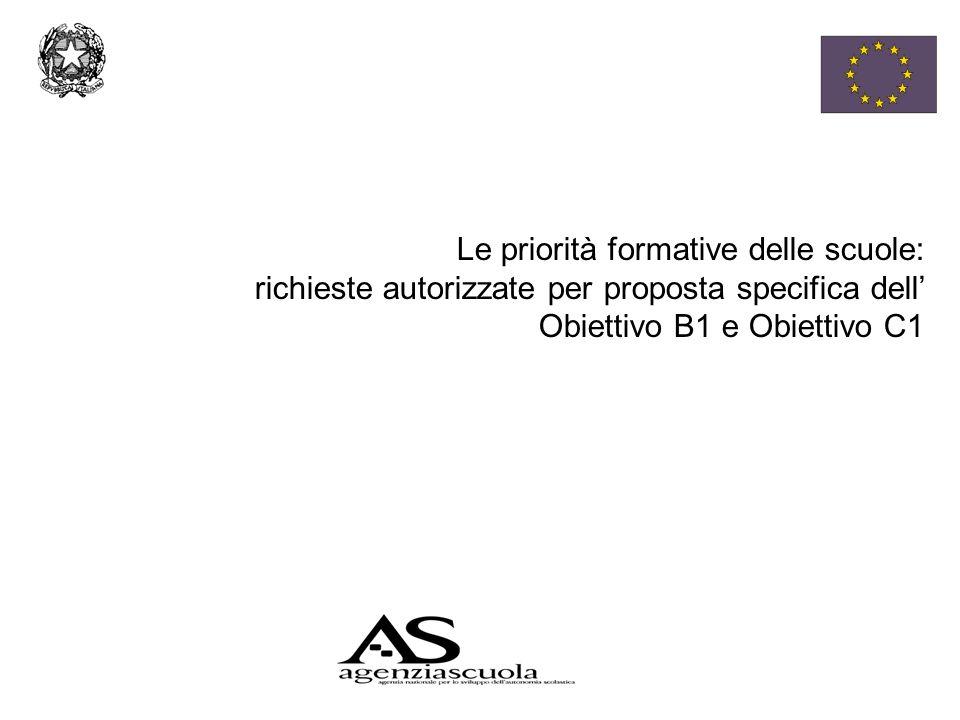 Le priorità formative delle scuole: richieste autorizzate per proposta specifica dell Obiettivo B1 e Obiettivo C1