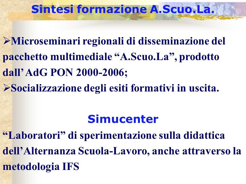 Sintesi formazione A.Scuo.La. Microseminari regionali di disseminazione del pacchetto multimediale A.Scuo.La, prodotto dall AdG PON 2000-2006; Sociali