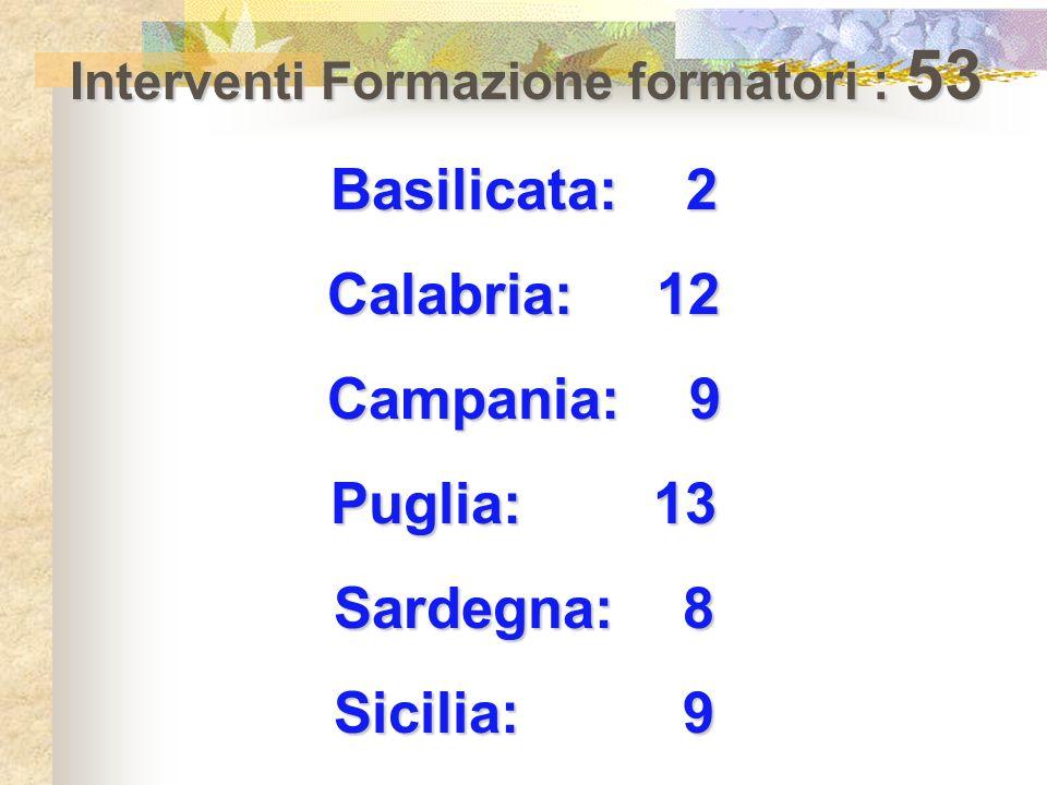 Interventi Formazione formatori : 53 Interventi Formazione formatori : 53 Basilicata: 2 Calabria: 12 Campania: 9 Puglia: 13 Sardegna: 8 Sicilia: 9