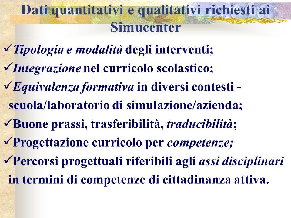 Dati quantitativi e qualitativi richiesti ai Simucenter Tipologia e modalità degli interventi; Integrazione nel curricolo scolastico; Equivalenza form