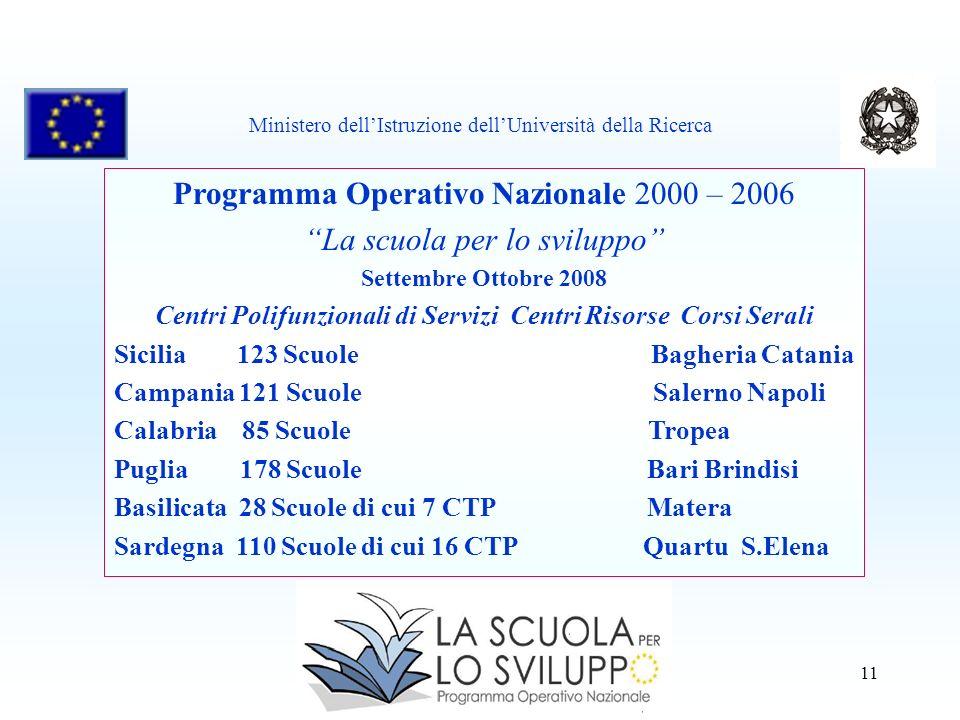 11 Programma Operativo Nazionale 2000 – 2006 La scuola per lo sviluppo Settembre Ottobre 2008 Centri Polifunzionali di Servizi Centri Risorse Corsi Se