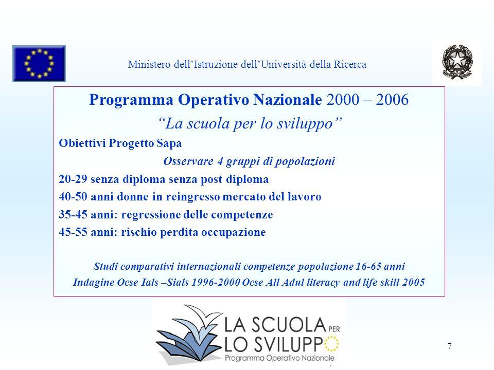 7 Programma Operativo Nazionale 2000 – 2006 La scuola per lo sviluppo Obiettivi Progetto Sapa Osservare 4 gruppi di popolazioni 20-29 senza diploma se
