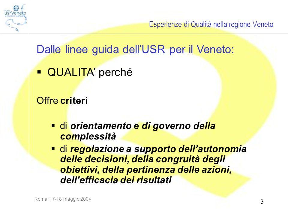 Roma, 17-18 maggio 2004 3 Dalle linee guida dellUSR per il Veneto: QUALITA perché Offre criteri di orientamento e di governo della complessità di rego