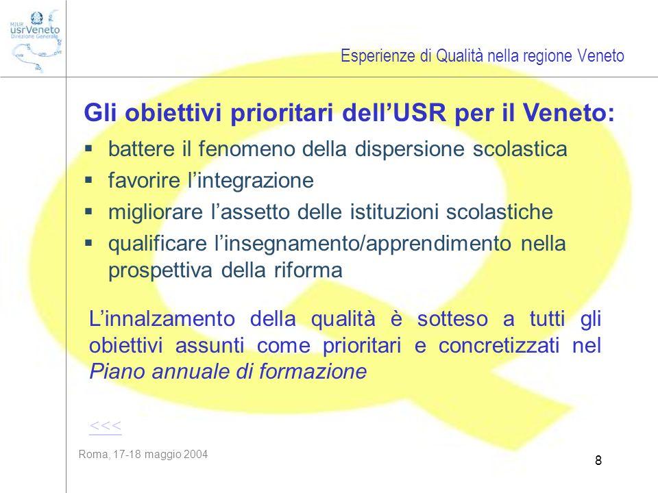 Roma, 17-18 maggio 2004 8 Gli obiettivi prioritari dellUSR per il Veneto: Esperienze di Qualità nella regione Veneto battere il fenomeno della dispers