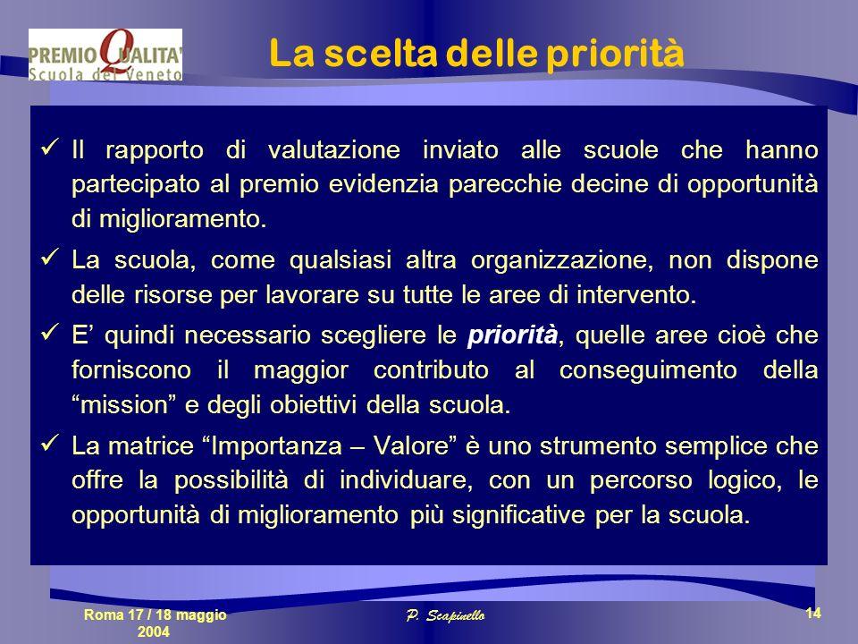 Roma 17 / 18 maggio 2004 P. Scapinello 14 Il rapporto di valutazione inviato alle scuole che hanno partecipato al premio evidenzia parecchie decine di