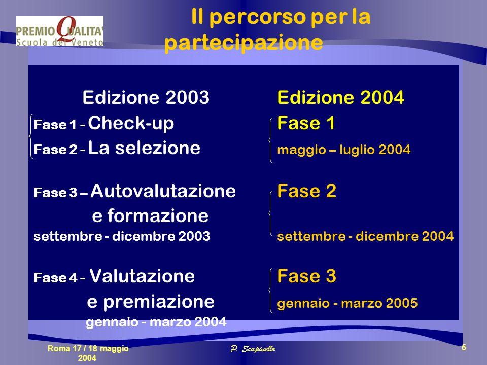 Roma 17 / 18 maggio 2004 P. Scapinello 5 Il percorso per la partecipazione Edizione 2003 Edizione 2004 Fase 1 - Check-up Fase 1 Fase 2 - La selezione
