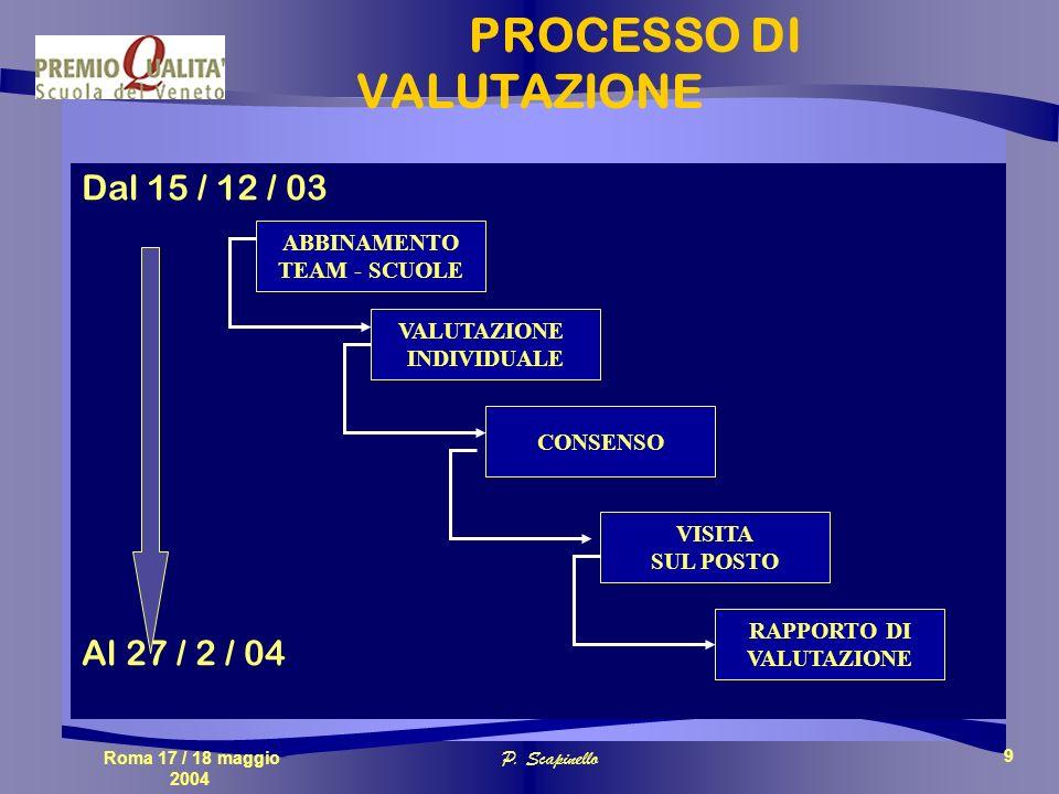 Roma 17 / 18 maggio 2004 P. Scapinello 9 PROCESSO DI VALUTAZIONE Dal 15 / 12 / 03 Al 27 / 2 / 04 ABBINAMENTO TEAM - SCUOLE VALUTAZIONE INDIVIDUALE CON