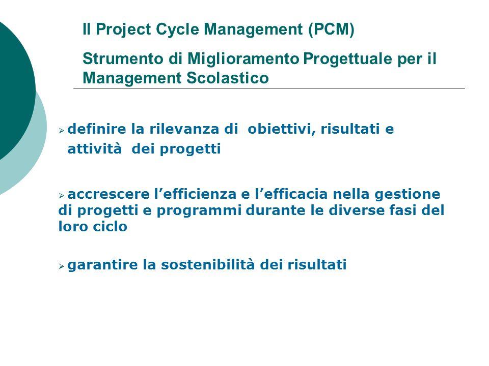 Il Project Cycle Management (PCM) Strumento di Miglioramento Progettuale per il Management Scolastico accrescere lefficienza e lefficacia nella gestio