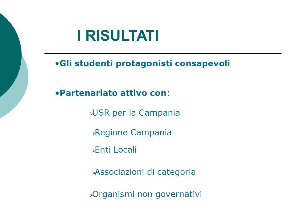 I RISULTATI Gli studenti protagonisti consapevoli USR per la Campania Regione Campania Enti Locali Associazioni di categoria Organismi non governativi