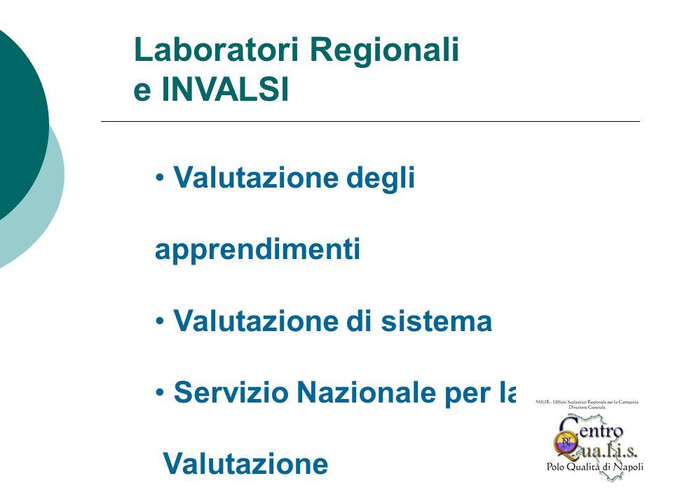 Valutazione degli apprendimenti Valutazione di sistema Servizio Nazionale per la Valutazione Laboratori Regionali e INVALSI