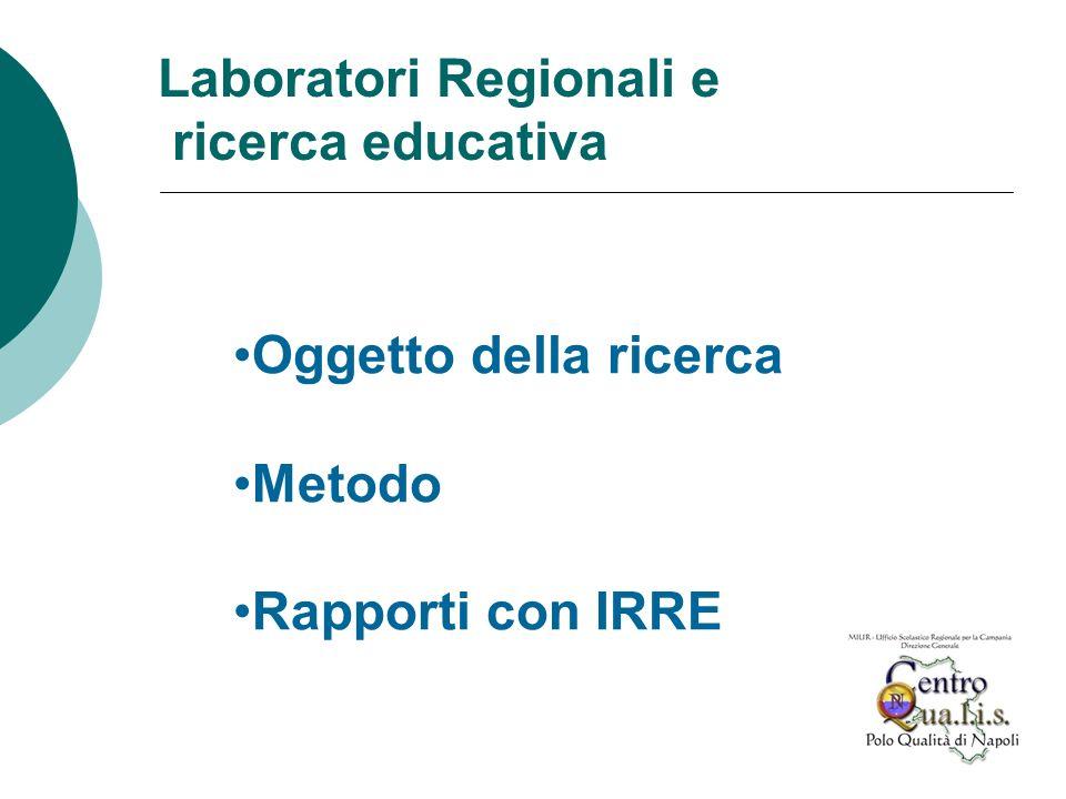 Laboratori Regionali e ricerca educativa Oggetto della ricerca Metodo Rapporti con IRRE