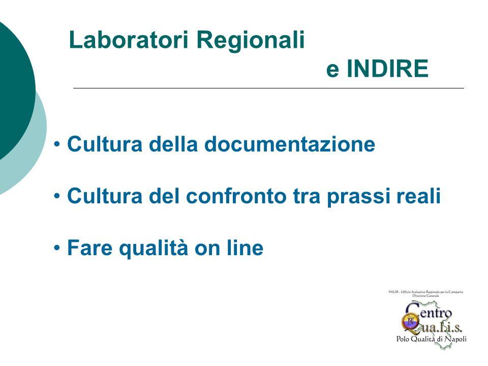 Cultura della documentazione Cultura del confronto tra prassi reali Fare qualità on line Laboratori Regionali e INDIRE