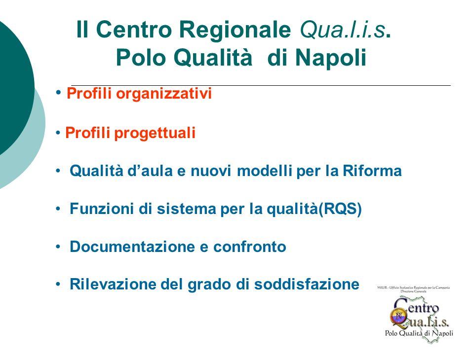 Il Centro Regionale Qua.l.i.s. Polo Qualità di Napoli Profili organizzativi Profili progettuali Qualità daula e nuovi modelli per la Riforma Funzioni