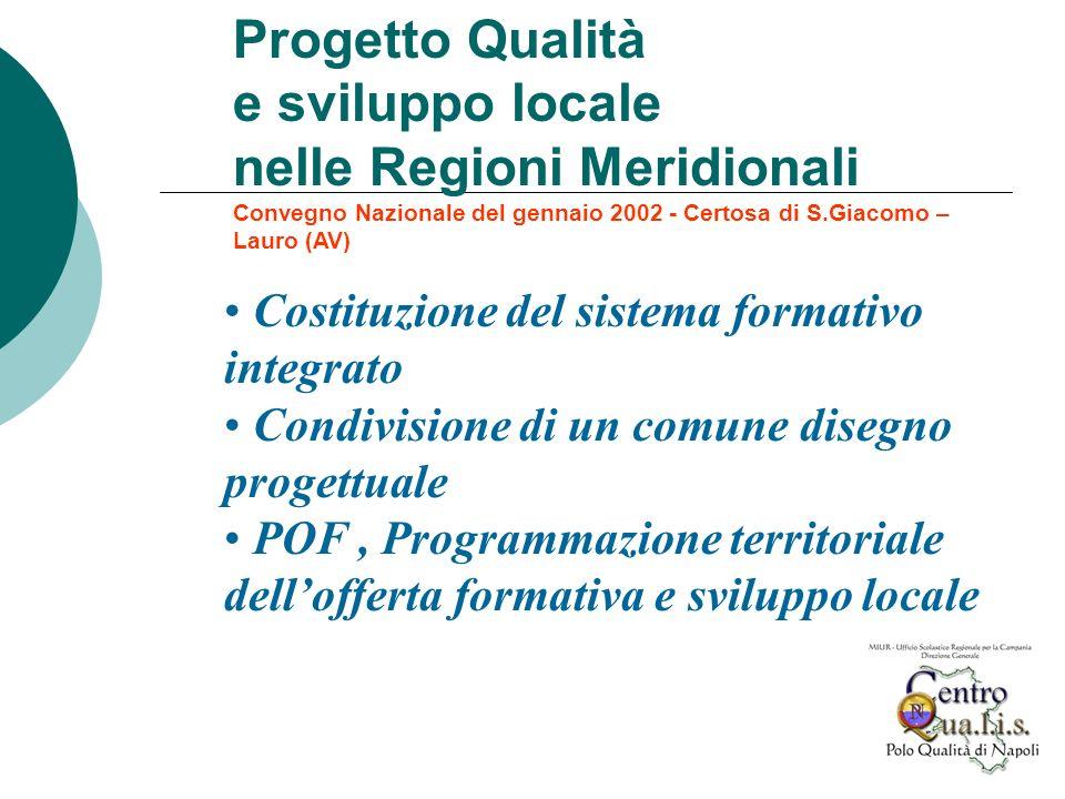 Costituzione del sistema formativo integrato Condivisione di un comune disegno progettuale POF, Programmazione territoriale dellofferta formativa e sv