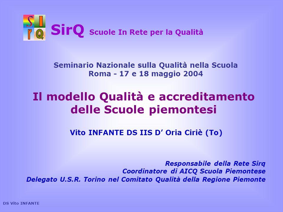SirQ Scuole In Rete per la Qualità Il modello Qualità e accreditamento delle Scuole piemontesi Vito INFANTE DS IIS D Oria Ciriè (To) Responsabile dell