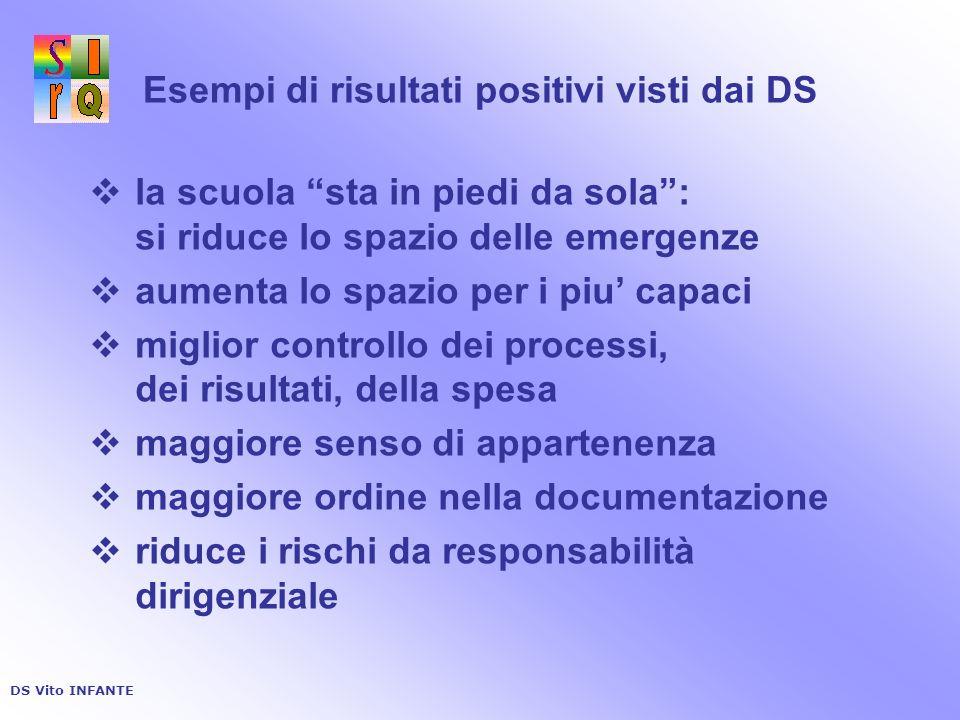 Esempi di risultati positivi visti dai DS la scuola sta in piedi da sola: si riduce lo spazio delle emergenze aumenta lo spazio per i piu capaci migli