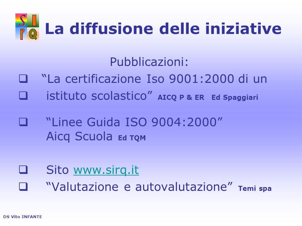 La diffusione delle iniziative Pubblicazioni: La certificazione Iso 9001:2000 di un istituto scolastico AICQ P & ER Ed Spaggiari Linee Guida ISO 9004: