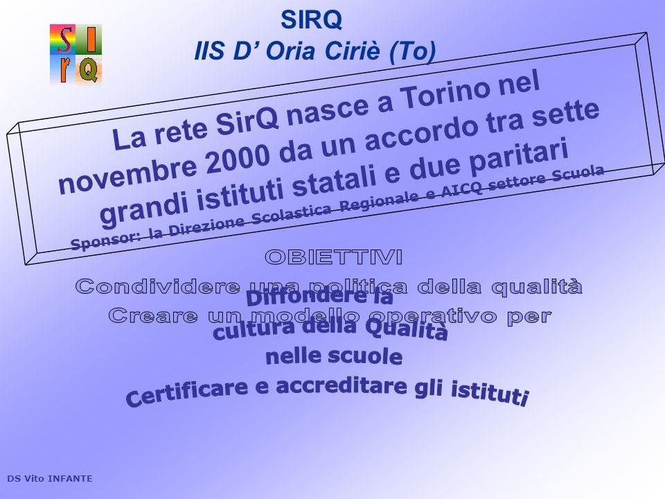 La rete SirQ nasce a Torino nel novembre 2000 da un accordo tra sette grandi istituti statali e due paritari Sponsor: la Direzione Scolastica Regional