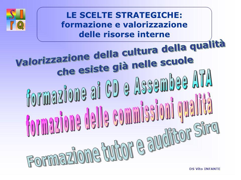 LE SCELTE STRATEGICHE: formazione e valorizzazione delle risorse interne DS Vito INFANTE