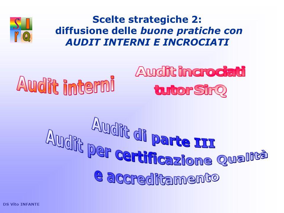 Scelte strategiche 2: diffusione delle buone pratiche con AUDIT INTERNI E INCROCIATI DS Vito INFANTE