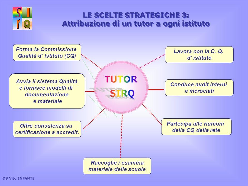 LE SCELTE STRATEGICHE 3: Attribuzione di un tutor a ogni istituto LE SCELTE STRATEGICHE 3: Attribuzione di un tutor a ogni istituto Forma la Commissio