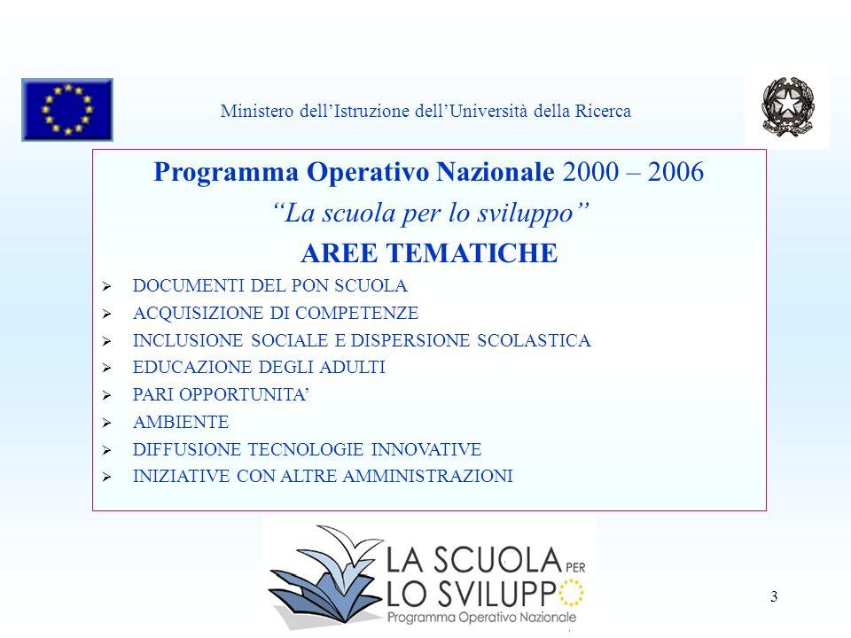 3 Programma Operativo Nazionale 2000 – 2006 La scuola per lo sviluppo AREE TEMATICHE DOCUMENTI DEL PON SCUOLA ACQUISIZIONE DI COMPETENZE INCLUSIONE SOCIALE E DISPERSIONE SCOLASTICA EDUCAZIONE DEGLI ADULTI PARI OPPORTUNITA AMBIENTE DIFFUSIONE TECNOLOGIE INNOVATIVE INIZIATIVE CON ALTRE AMMINISTRAZIONI Ministero dellIstruzione dellUniversità della Ricerca