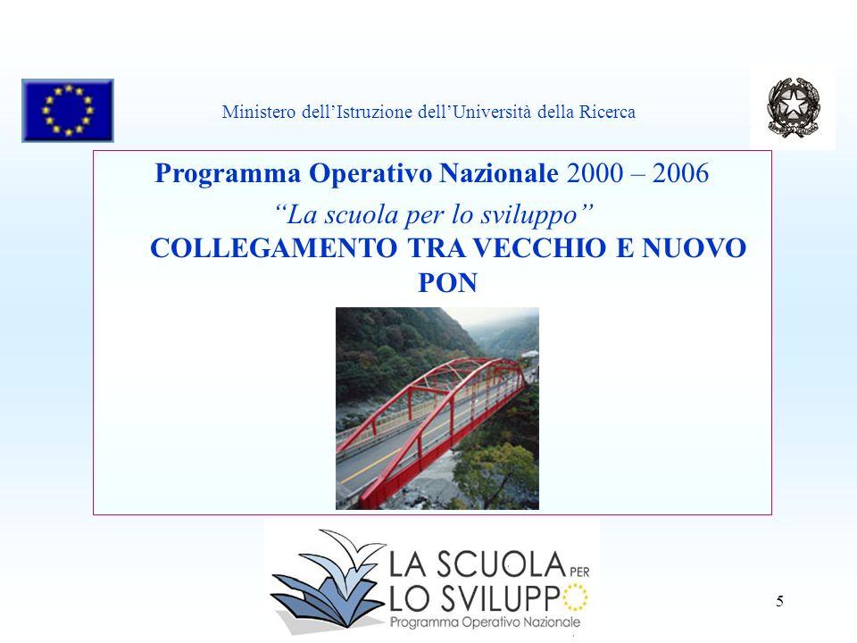 5 Programma Operativo Nazionale 2000 – 2006 La scuola per lo sviluppo COLLEGAMENTO TRA VECCHIO E NUOVO PON Ministero dellIstruzione dellUniversità della Ricerca