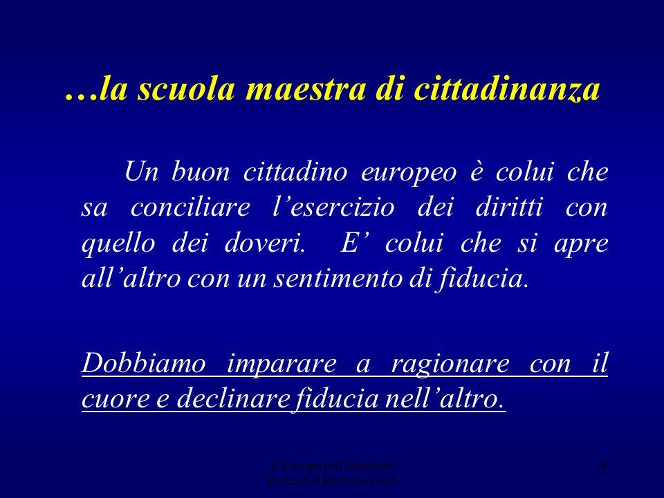 L Europa dell Istuzione Roma 8-9 febbraio 2005 18 2005 ANNO EUROPEO DELLA CITTADINANZA 2005 ANNO EUROPEO DELLA CITTADINANZA