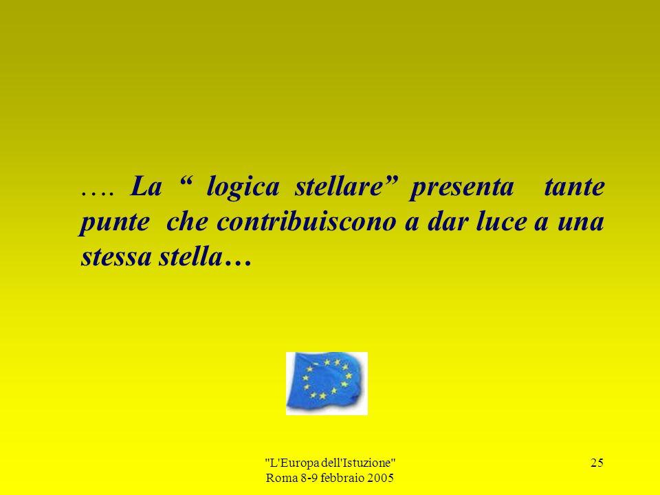L Europa dell Istuzione Roma 8-9 febbraio 2005 24 Le Marche :una regione laboratorio