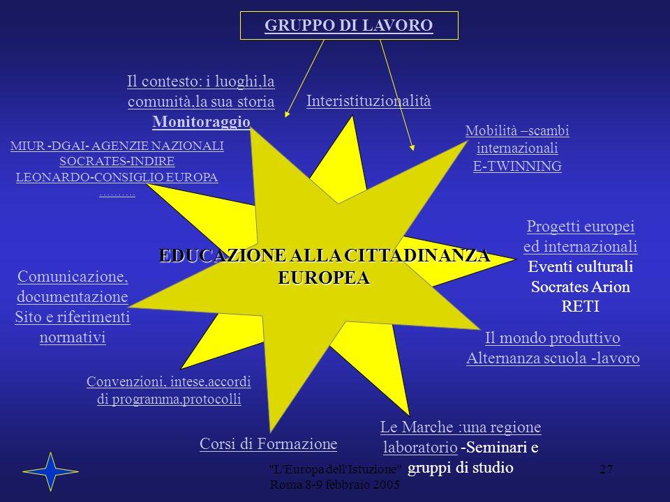 L Europa dell Istuzione Roma 8-9 febbraio 2005 26