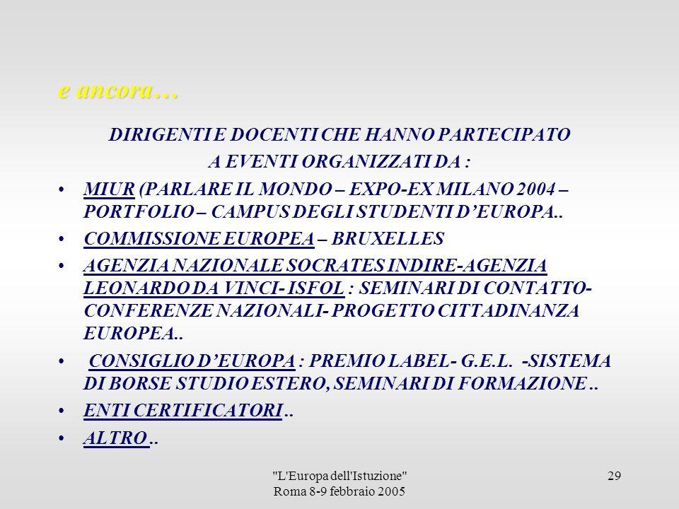 L Europa dell Istuzione Roma 8-9 febbraio 2005 28 Nucleo regionale di intervento e gruppo di lavoro NUCLEO regionale: USR (Dirigente tecnico, due docenti comandati, referente e-learning,) + ricercatore IRRE UFFICIO STUDI dellUSR: I REFERENTI AREA EUROPA- EDUCAZIONE ALLA CITTADINANZA GRUPPO LAVORO LE MARCHE UNA REGIONE LABORATORIO RETI MULTIATTORE SCUOLE POLO (15 – 20 ISTITUZIONI) C-RETE (RETE REGIONALE DEI CRT) E G.L.P.