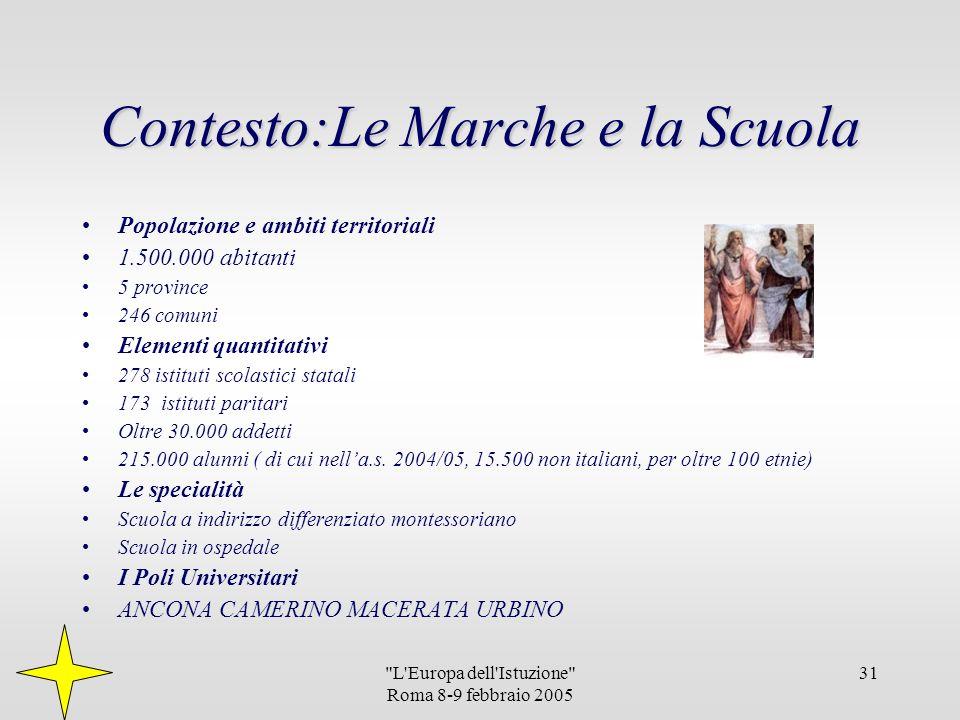 L Europa dell Istuzione Roma 8-9 febbraio 2005 30 MIUR –D.G.A.I.