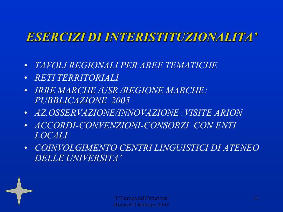 L Europa dell Istuzione Roma 8-9 febbraio 2005 32 MONITORAGGIO EX ANTE EX POST 267/2004 INVALSI ( II RAPPORTO SOCRATES) CENSIMENTO PROGETTI EUROPEI MONITORAGGIO E-TWINNING E MOBILITAMONITORAGGIO E-TWINNING E MOBILITA
