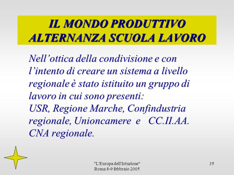 L Europa dell Istuzione Roma 8-9 febbraio 2005 34 COMUNICAZIONI RIFERIMENTO NORMATIVO Sito Web U.S.R.